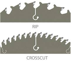 Best Table Saw Blades Saw Blade Essentials Rip Crosscut Combination U0026 More