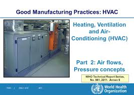 heating ventilating and air conditioning analysis and design world health organization ppt download