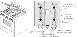 electric stove wiring diagram wiring diagram and schematic design