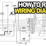 similiar boat wiring diagram for dummies keywords u2013 readingrat net