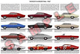 dodge charger all years dodge charger all years car autos gallery