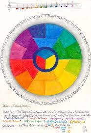 colour wheel janeadamsart