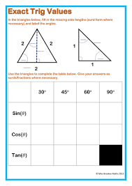 exact trigonometric values by stacy3010 teaching resources tes
