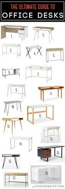 Office Desk Styles The Ultimate Guide To Office Desks Office Desks And Desks