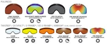 best goggles for flat light opinion ski goggle lenses