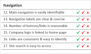 dissertation proposal example design