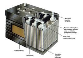 honda car batteries honda eschews lithium ion batteries does it something you