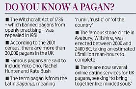pagan make their new house a home by installing
