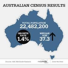 New York Times Census Map by Australian Census Results Infographic National Population Growth