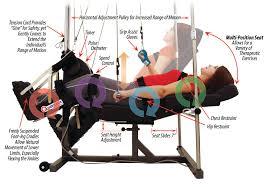 quadriciser quadriciser therapy system