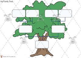 pet my family tree activity premium printable classroom