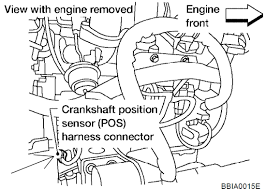 nissan altima 2005 will not start 2005 nissan altima crankshaft position sensor located 2 5 sl