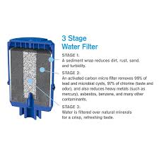 Best Faucet Water Purifier The Best Faucet Water Filters Of The Year