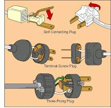 how to replace electrical cords u0026 plugs in extension cord plug