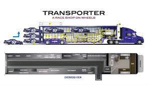 Interior Dimensions Of A 53 Trailer Inside A Nascar Transporter