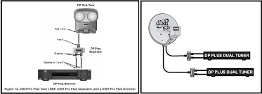have dish pro quad lnb u0026 2 625 dvrs how to install with 2 wires