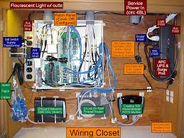 Home Network Wiring Design Closet Cabinet Design Pictures 2016 Closet Ideas U0026 Designs