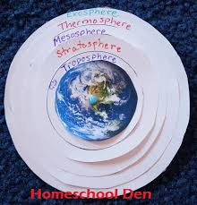 free earth science packet earth u0027s atmosphere 19 pages
