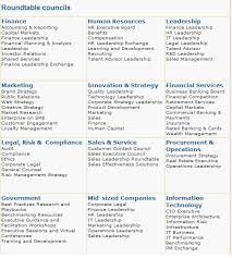 round table wealth management corporate advisory board