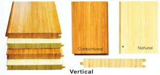 flooring101 bamboo overview buy hardwood floors and flooring