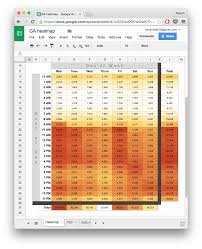 Google Spreadsheet 10 Ready To Go Marketing Spreadsheets To Boost Your Productivity Today