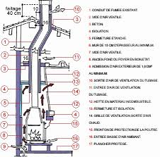 chambre de compression chambre de compression inspirant stock plan cheminée intérieur de