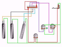 stunning fender squier stratocaster wiring diagram contemporary
