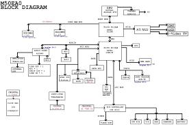 fujitsu siemens amilo m1451g schematic uniwill m50ea0