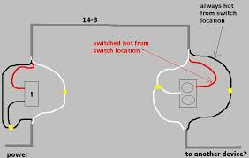 wiring a light switch and outlet off of a outlets off switches