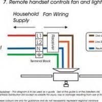 ceiling vent cover installation integralbook com