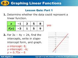 graphing linear functions ppt download
