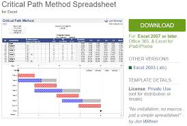 Tracking Project Costs Template Excel 10 Useful Excel Templates For Project Management Tracking