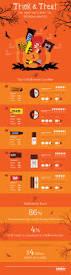 scary halloween candy statistics lisa jey davis fitness