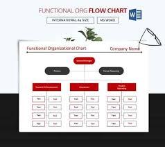 organizational flow chart template word free organizational chart