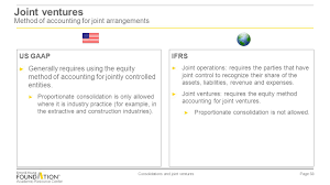 consolidations and joint ventures ppt download