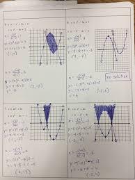 honors algebra 2 math with ms ruddy
