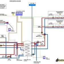 wonderful underfloor heating wiring diagrams ideas wiring