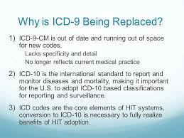 Icd 9 To Icd 10 Conversion Table by Icd 10 Cm An Introduction Ppt Download
