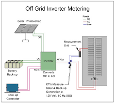 100 house wiring diagram with inverter patent us20120306274