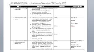 plc meetings educational leader resources