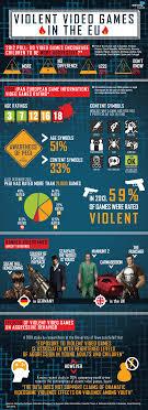 Make A Meme Video - do violent video games make people aggressive debating europe