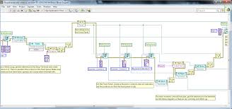 programmatically create a labview vi discussion forums