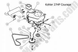kohler 20 hp wiring diagram the best wiring diagram 2017