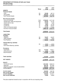 Template For Income Statement And Balance Sheet Dfat Annual Report 2006 2007 Financial Statements Income