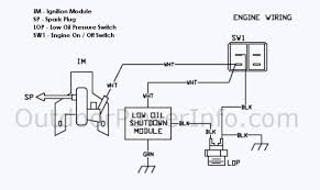 briggs stratton 18 v twin wiring schematics ignition diagram