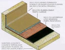 why choose dex o tex waterproofing systems wicr waterproofing