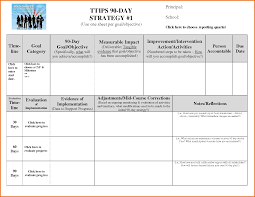 11 90 day action plan template plantemplate info 30 60 business