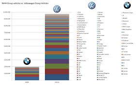 volkswagen group geneva 2015 bmw 2 series gran tourer world debut page 3