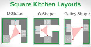 U Shaped Kitchen Design Layout 19 U Shaped Kitchen Design Layout Top Design Tips For