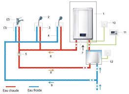 chauffe eau electrique cuisine chauffe eau instantané gaz chauffe bain traiteurchevalblanc